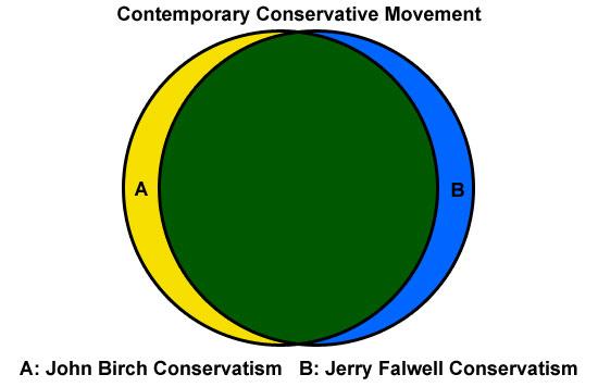 ConservativeVen.jpg